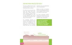 Mild Cleanser Skin Repair Washgel, 100ml